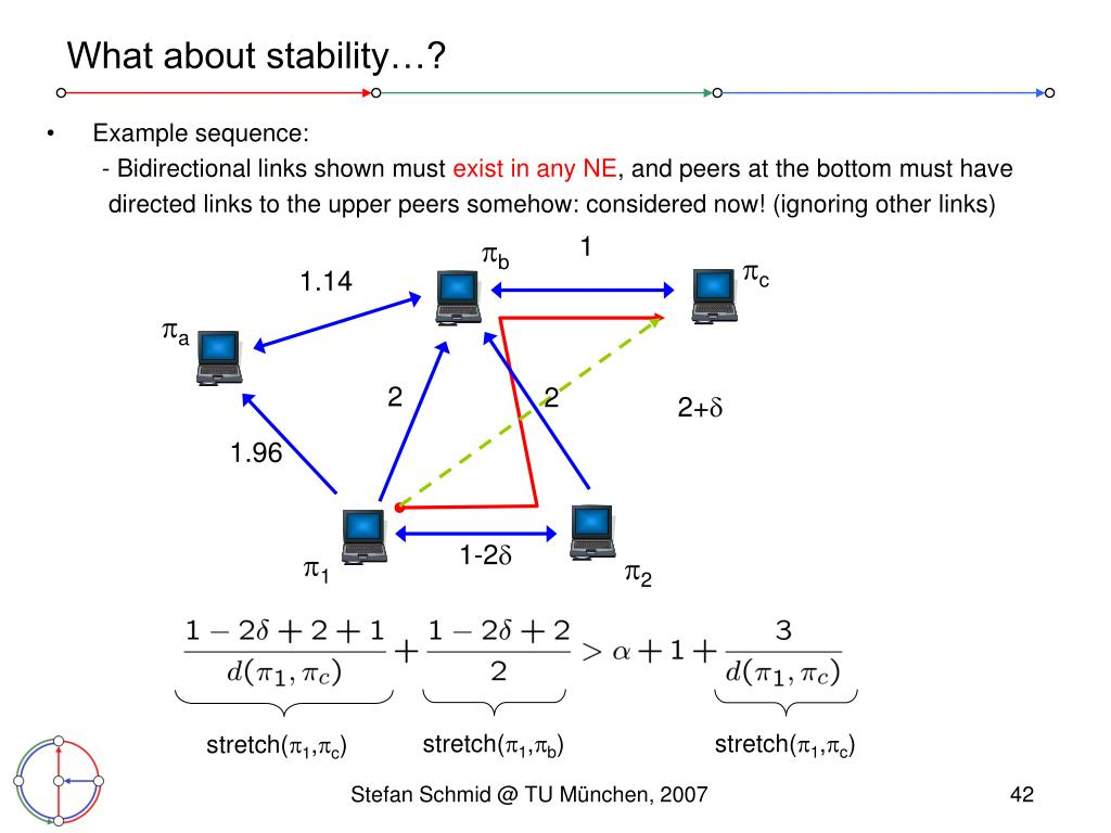 What about stability…?