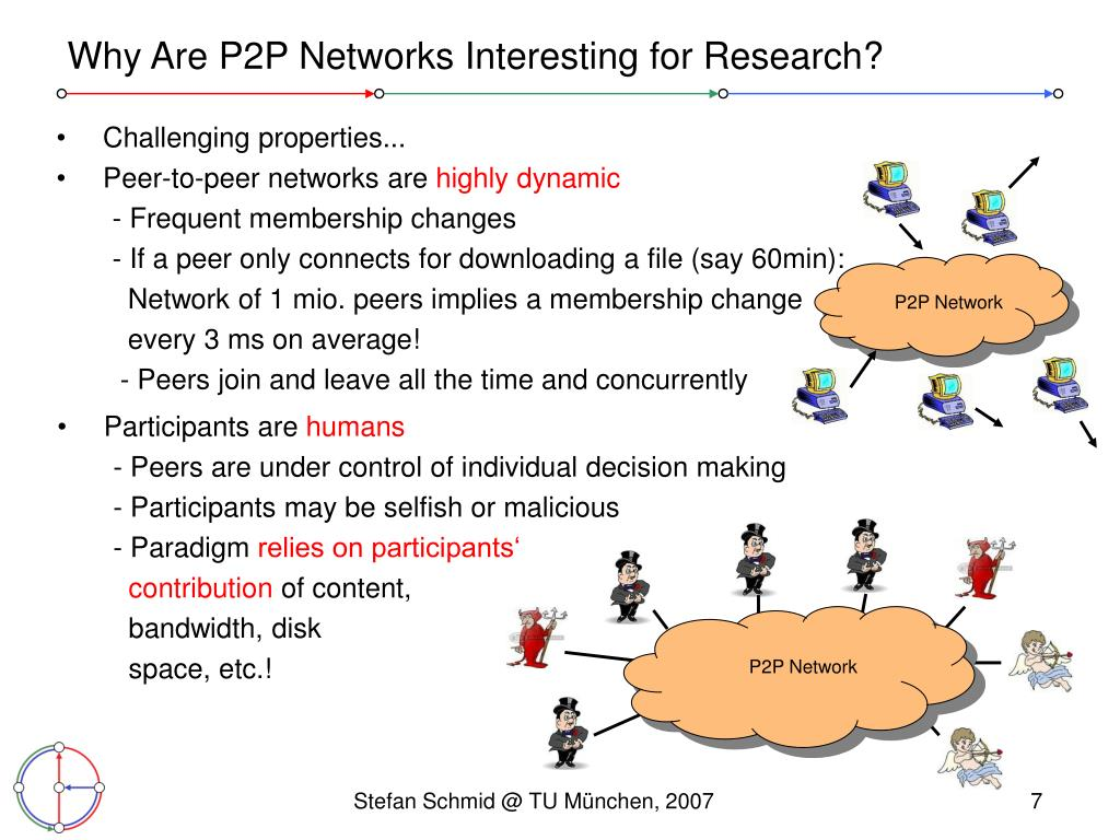 Why Are P2P Networks Interesting for Research?