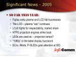 significant news 2005