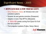 significant news 200547