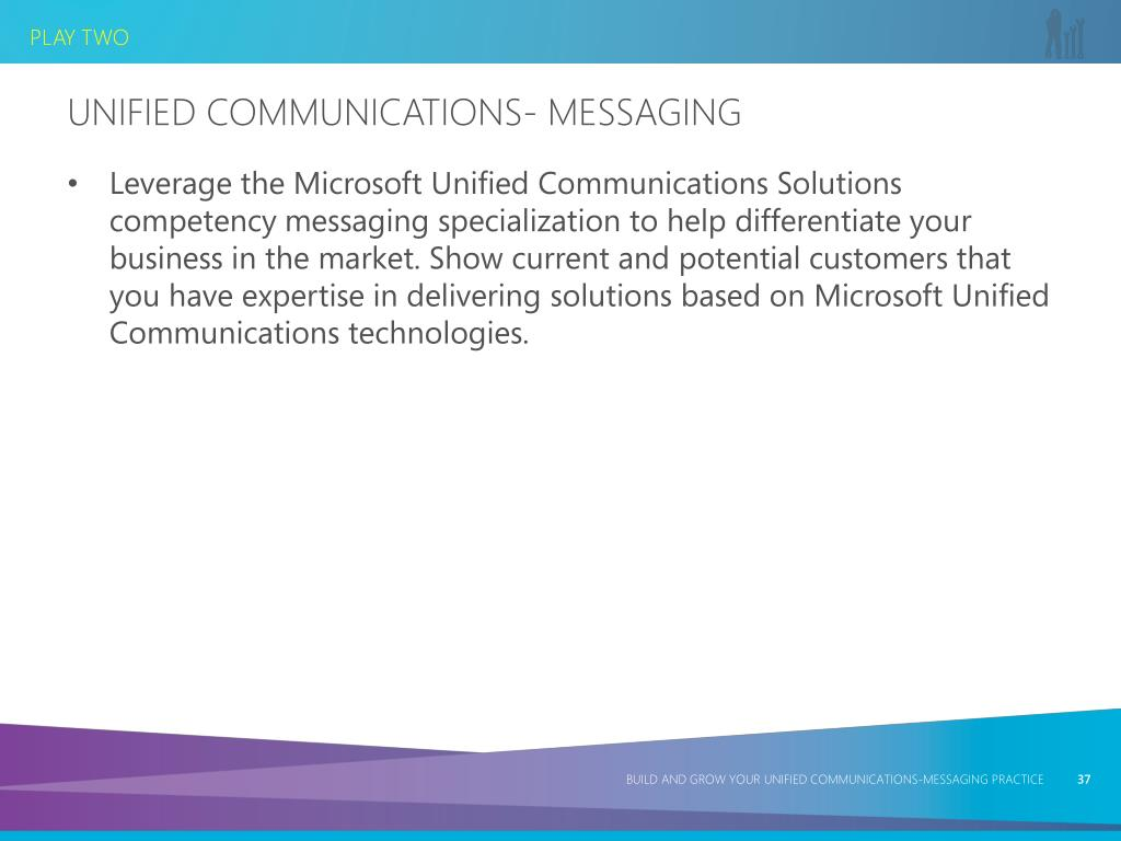 Unified Communications- Messaging