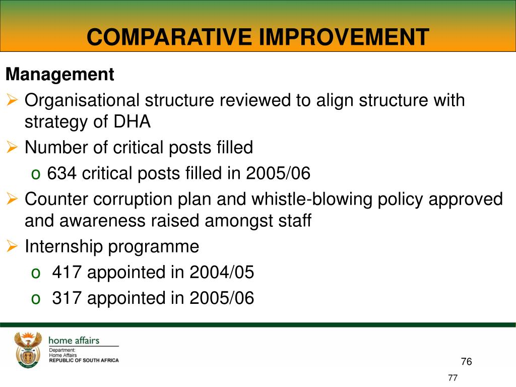 COMPARATIVE IMPROVEMENT
