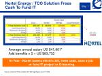 nortel energy tco solution frees cash to fund it