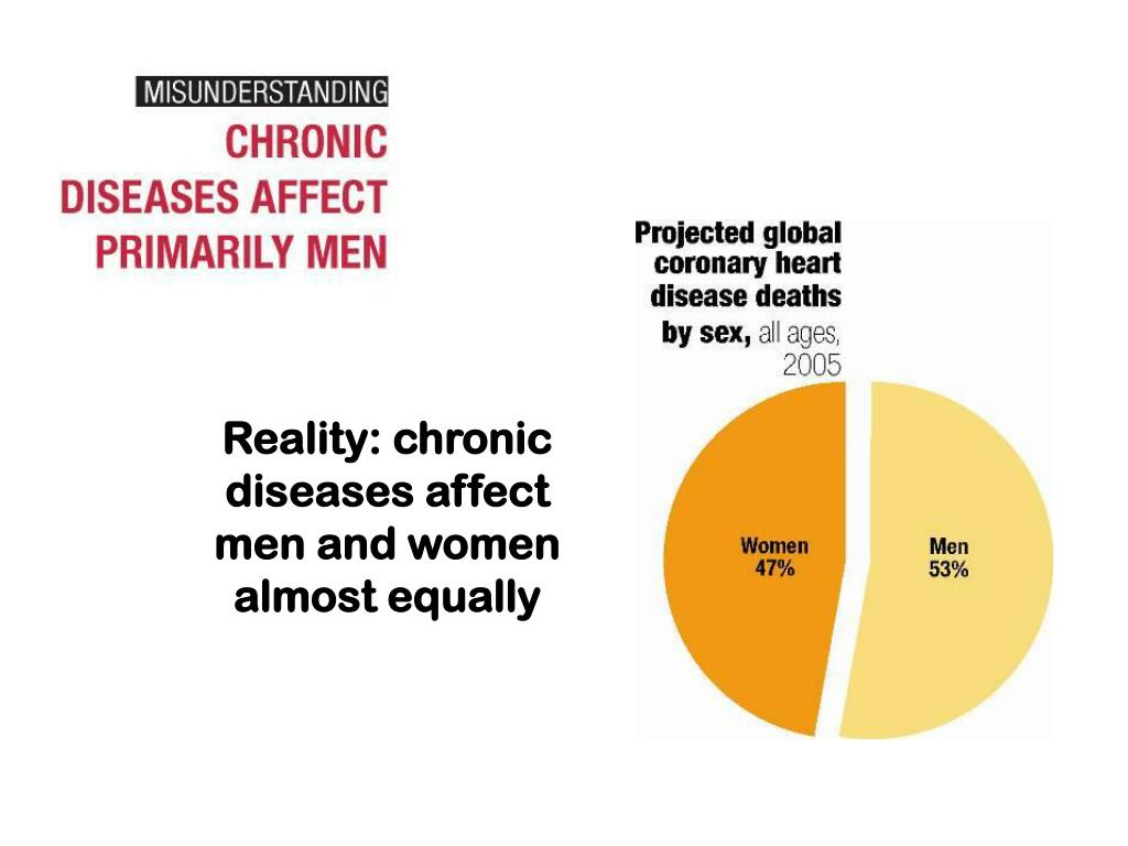Reality: chronic diseases affect