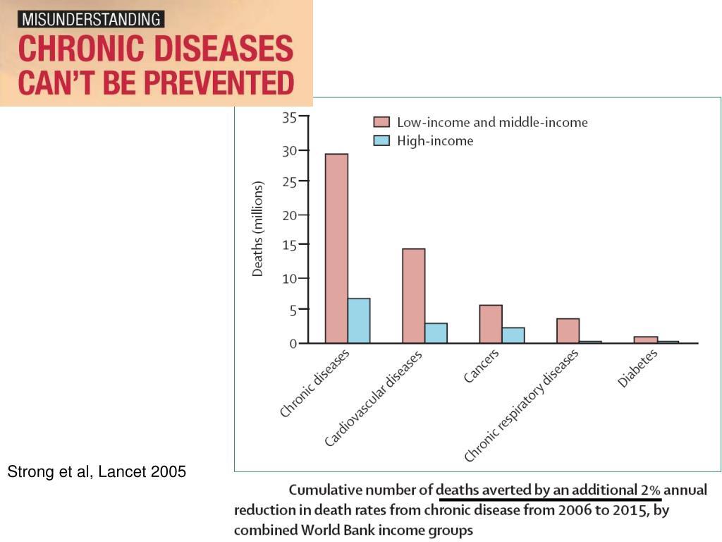 Strong et al, Lancet 2005