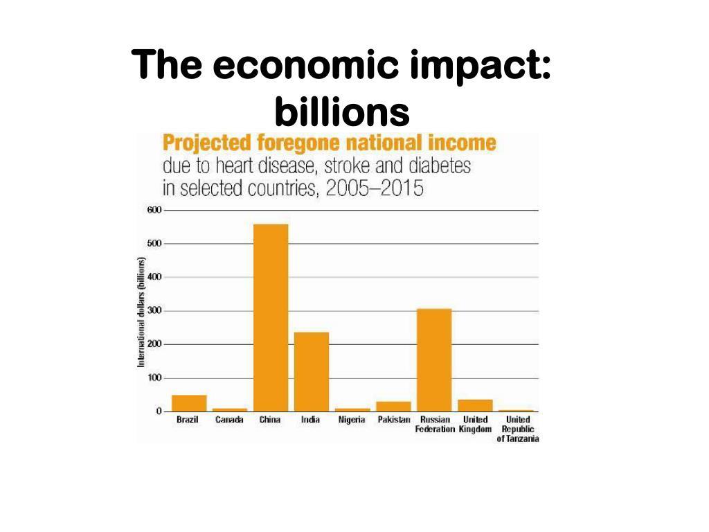 The economic impact: billions