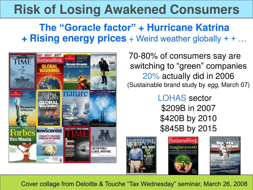 Risk of Losing Awakened Consumers