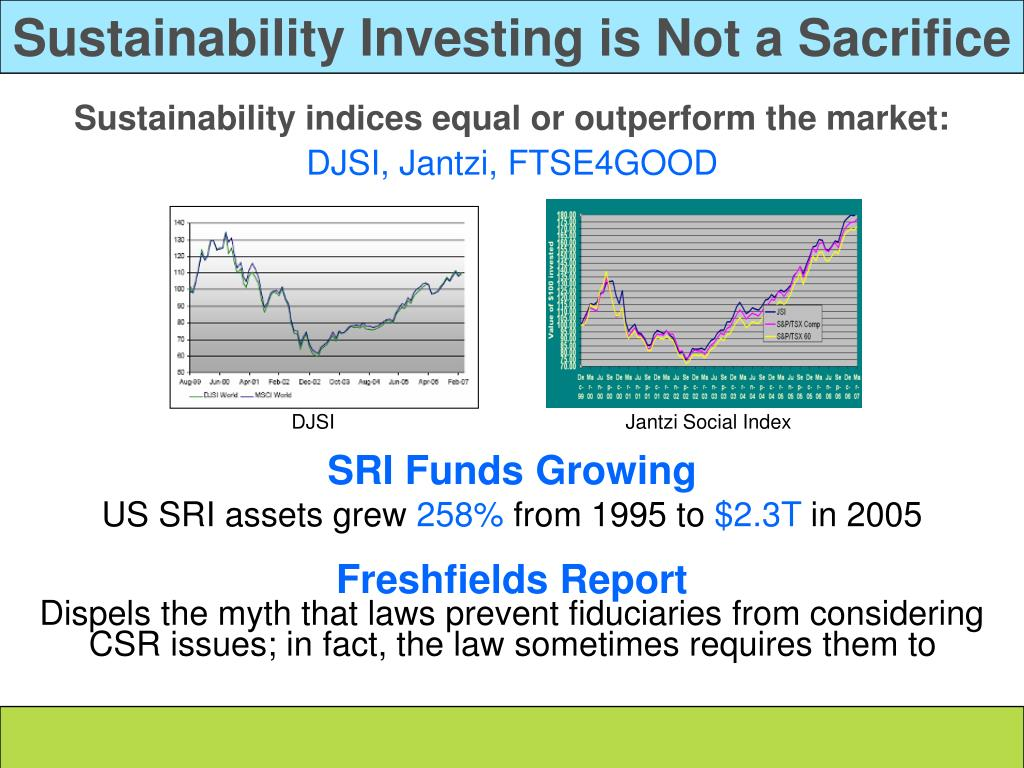 Sustainability Investing is Not a Sacrifice