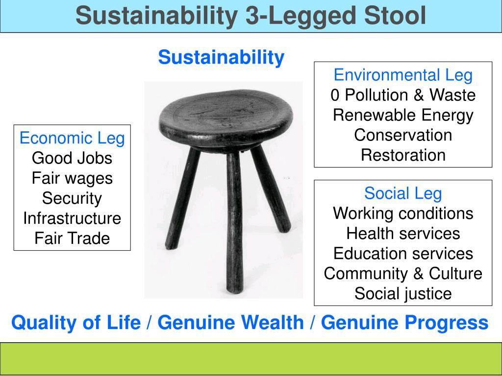 Sustainability 3-Legged Stool