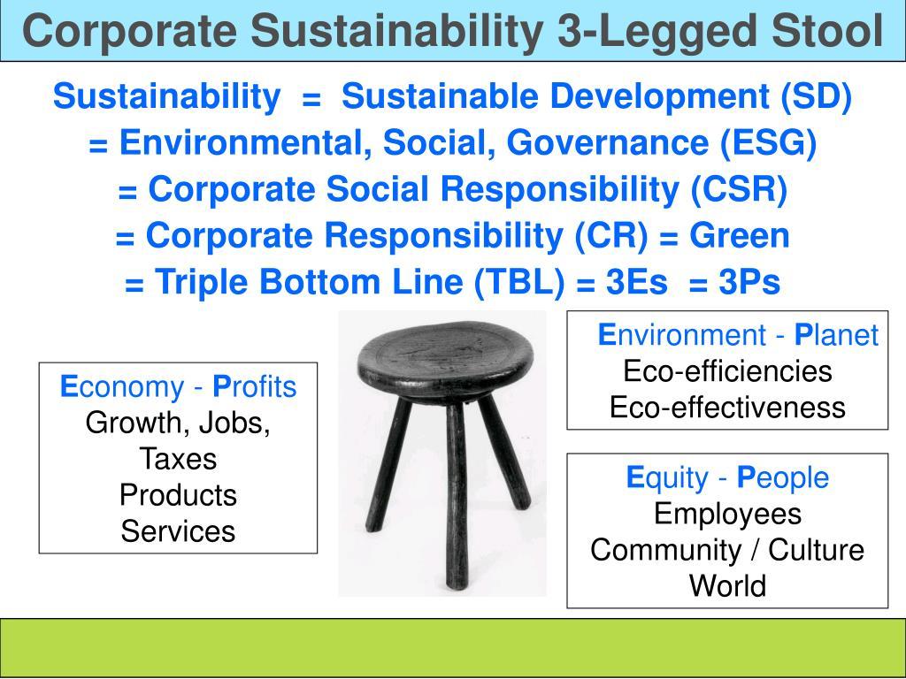 Corporate Sustainability 3-Legged Stool