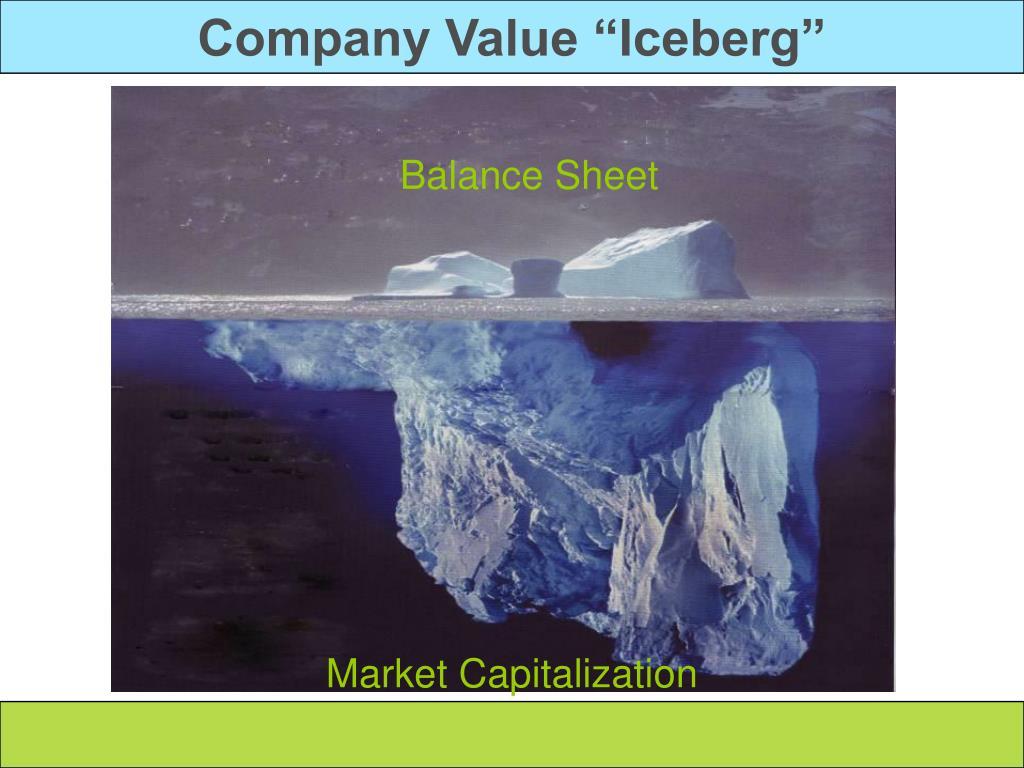 """Company Value """"Iceberg"""""""