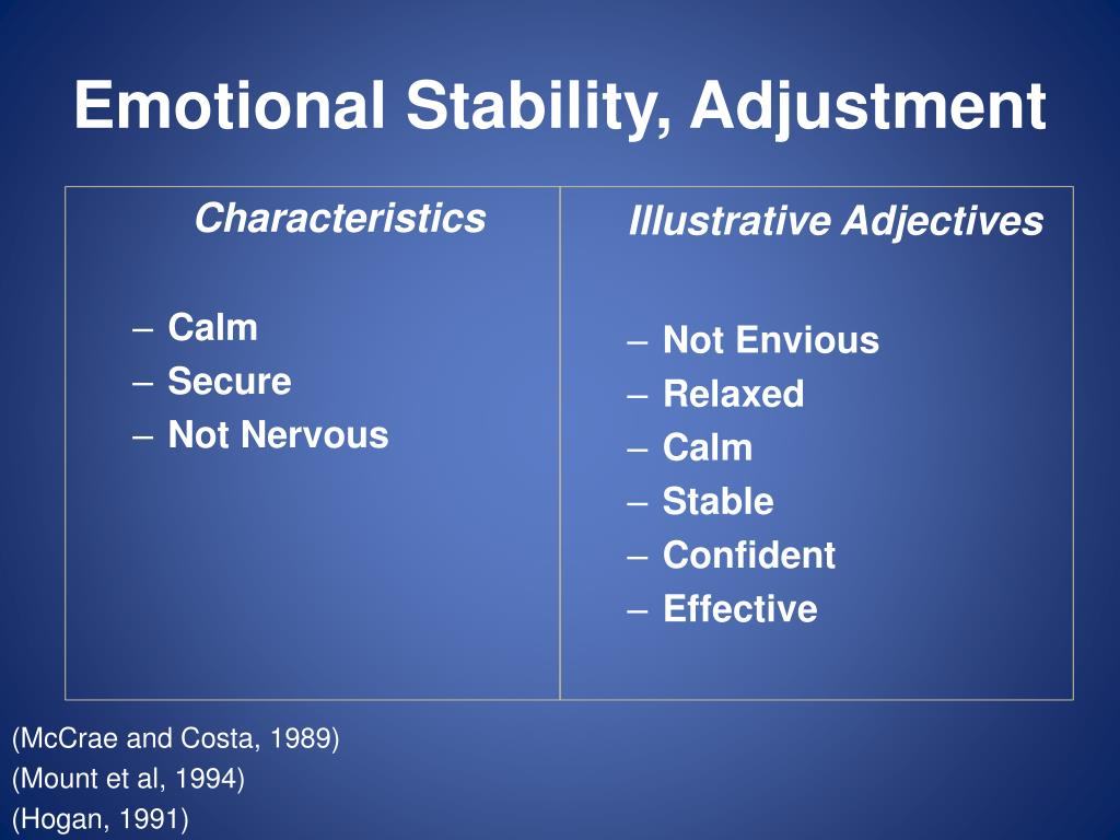Emotional Stability, Adjustment