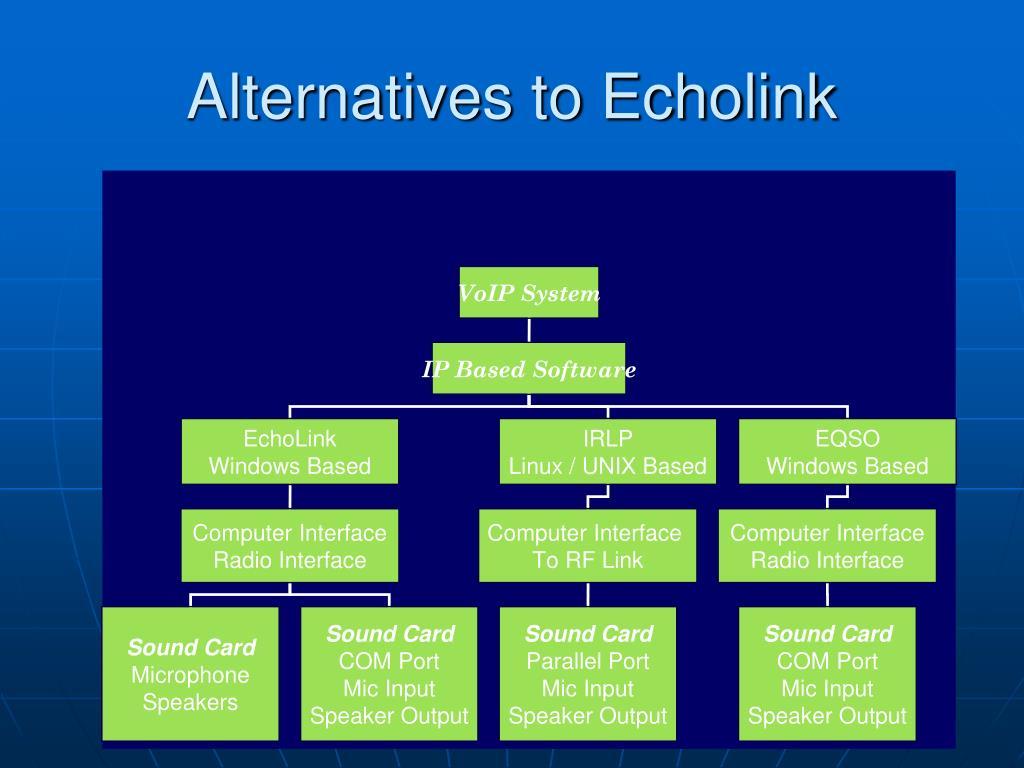Alternatives to Echolink