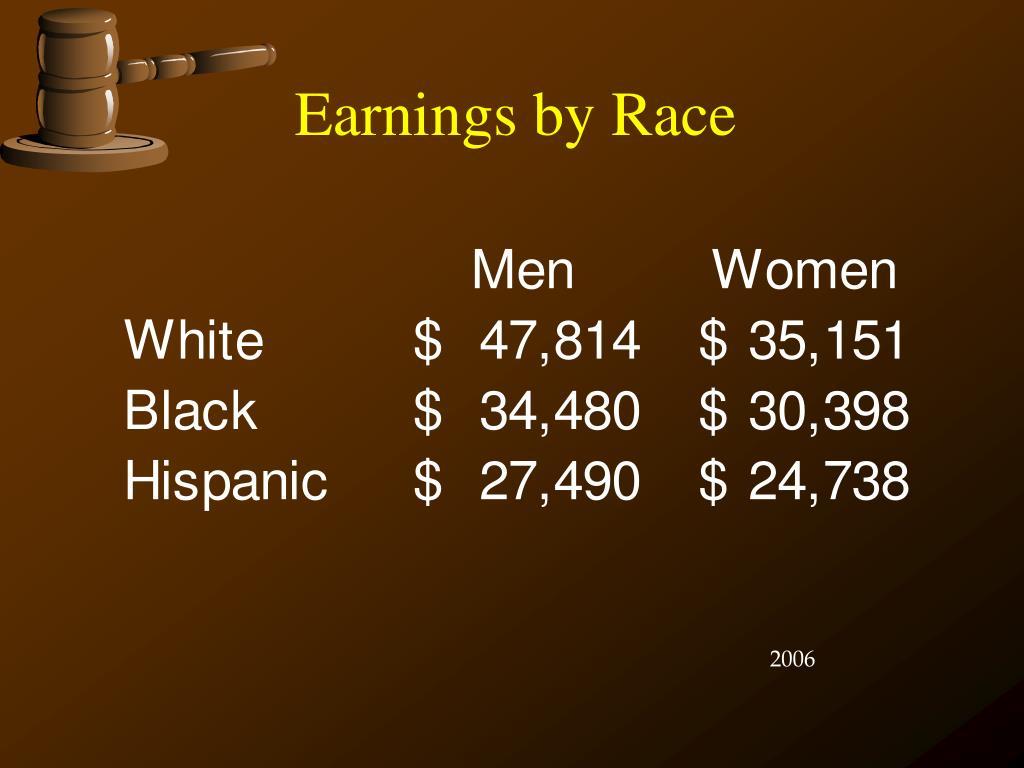 Earnings by Race