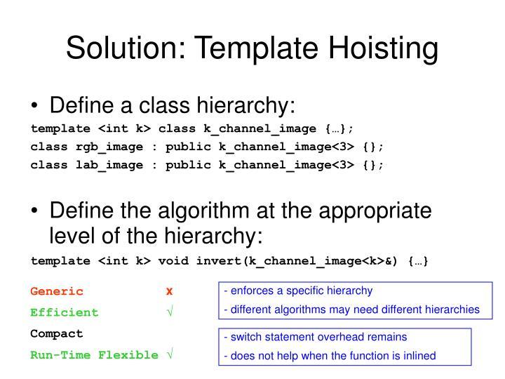Solution: Template Hoisting