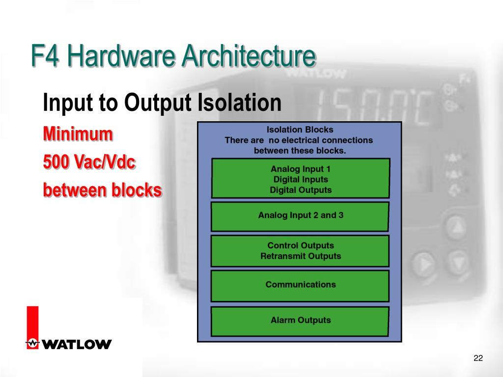 F4 Hardware Architecture