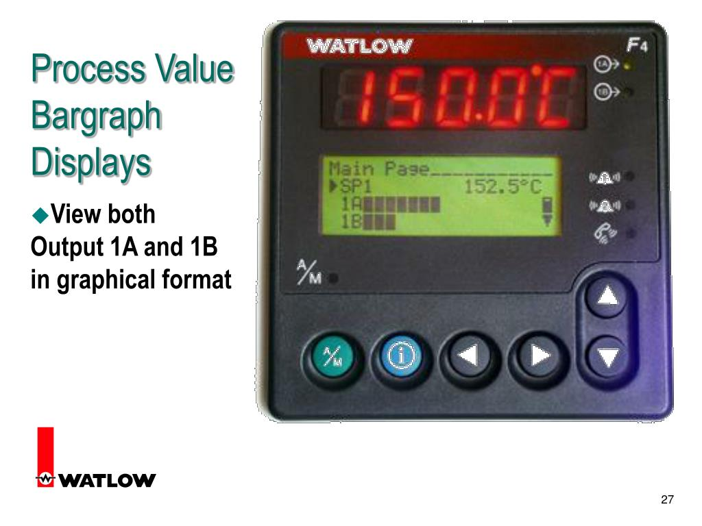 Process Value Bargraph Displays