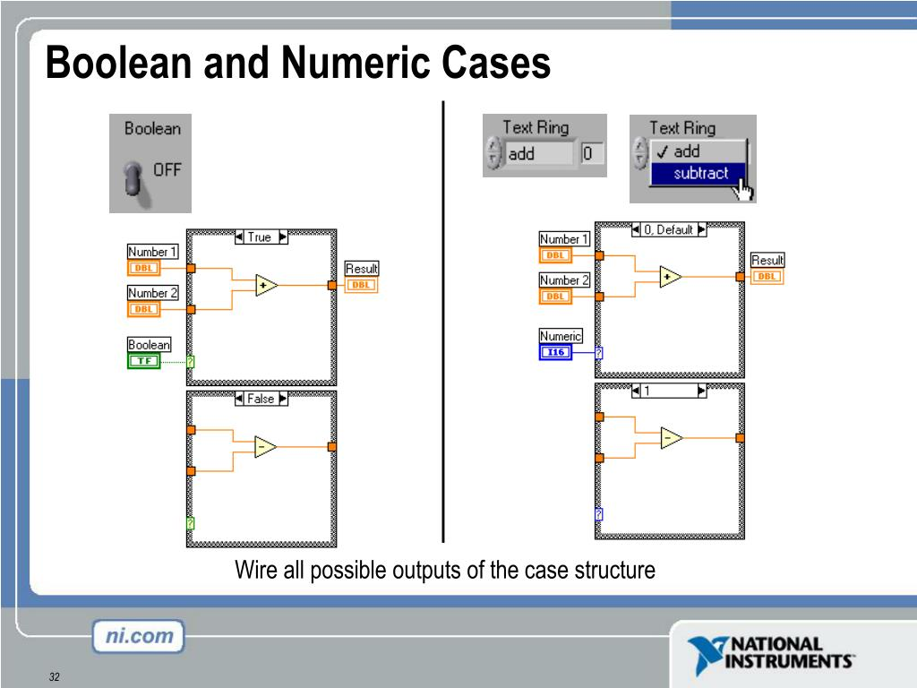 Boolean and Numeric Cases
