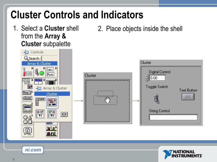 Cluster controls and indicators