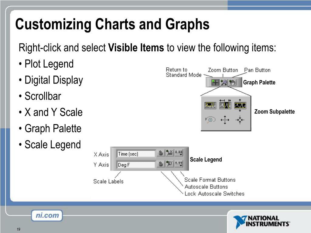 Customizing Charts and Graphs