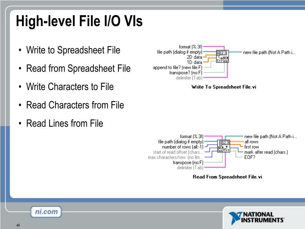 High-level File I/O VIs