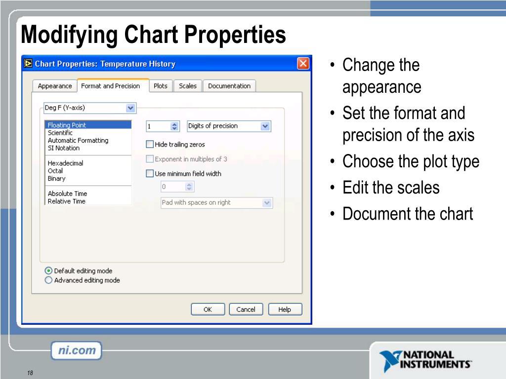 Modifying Chart Properties