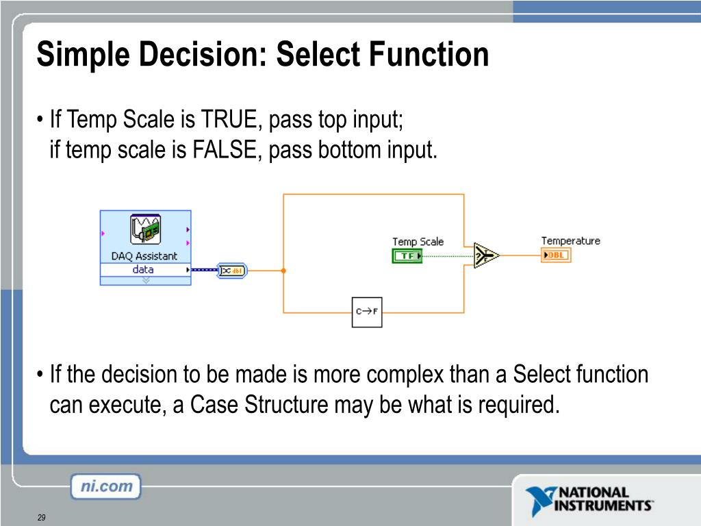 Simple Decision: Select Function
