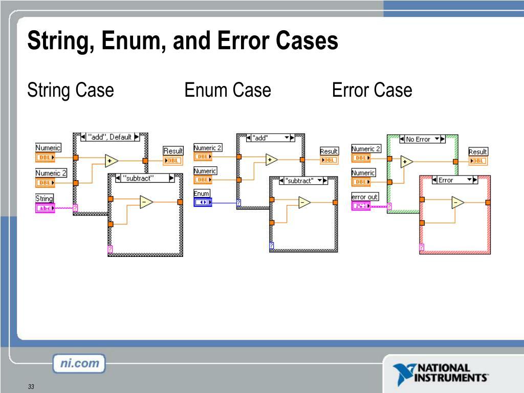 String, Enum, and Error Cases