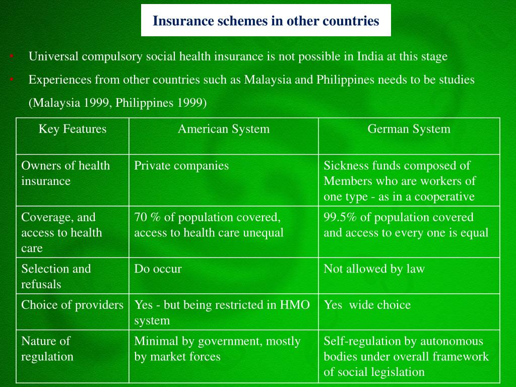 Insurance schemes in other countries