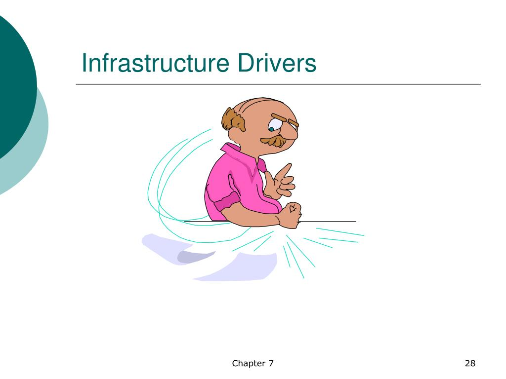 Infrastructure Drivers