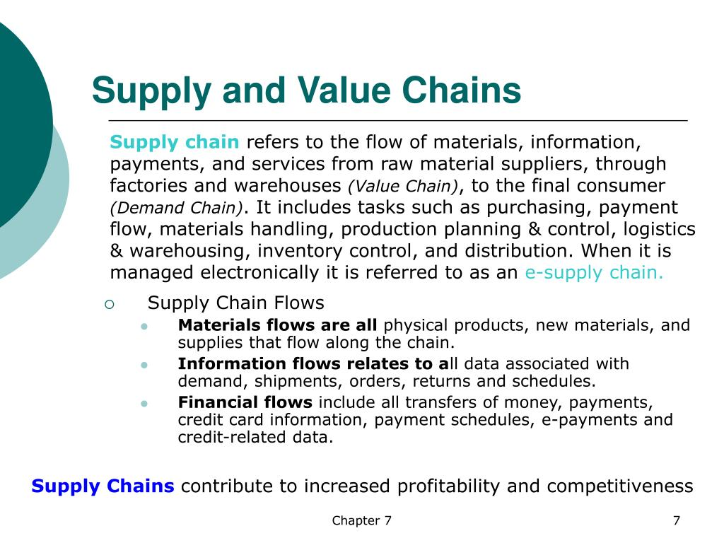 Supply and Value Chains