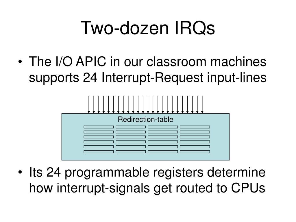 Two-dozen IRQs