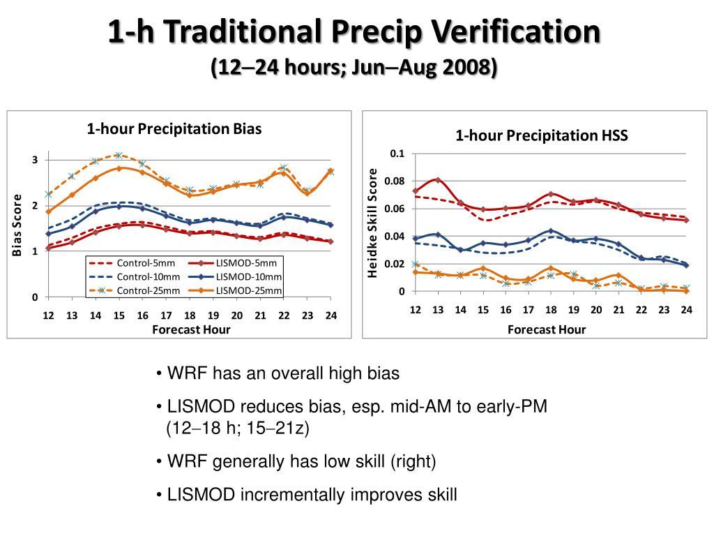 1-h Traditional Precip Verification
