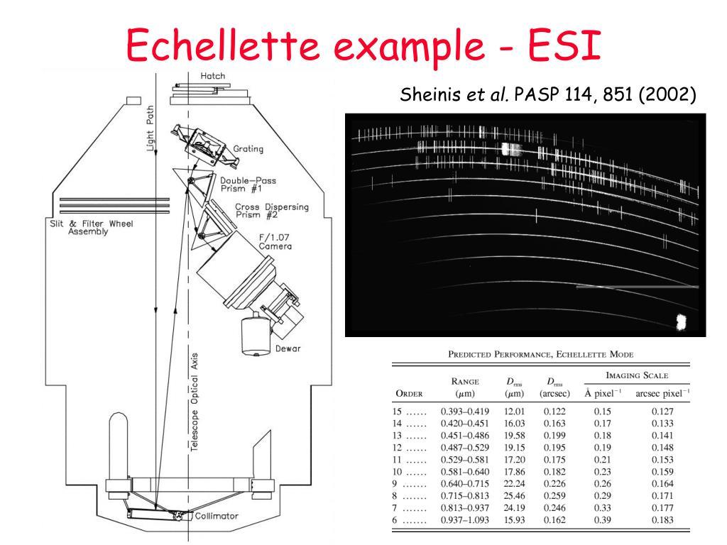 Echellette example - ESI