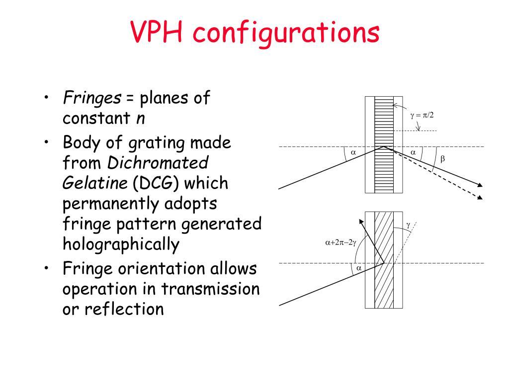 VPH configurations