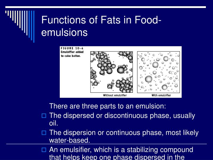 Functions of Fats in Food-emulsions