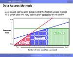 data access methods