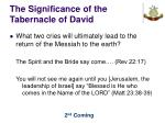 the significance of the tabernacle of david38