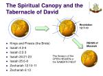 the spiritual canopy and the tabernacle of david