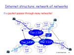 internet structure network of networks42