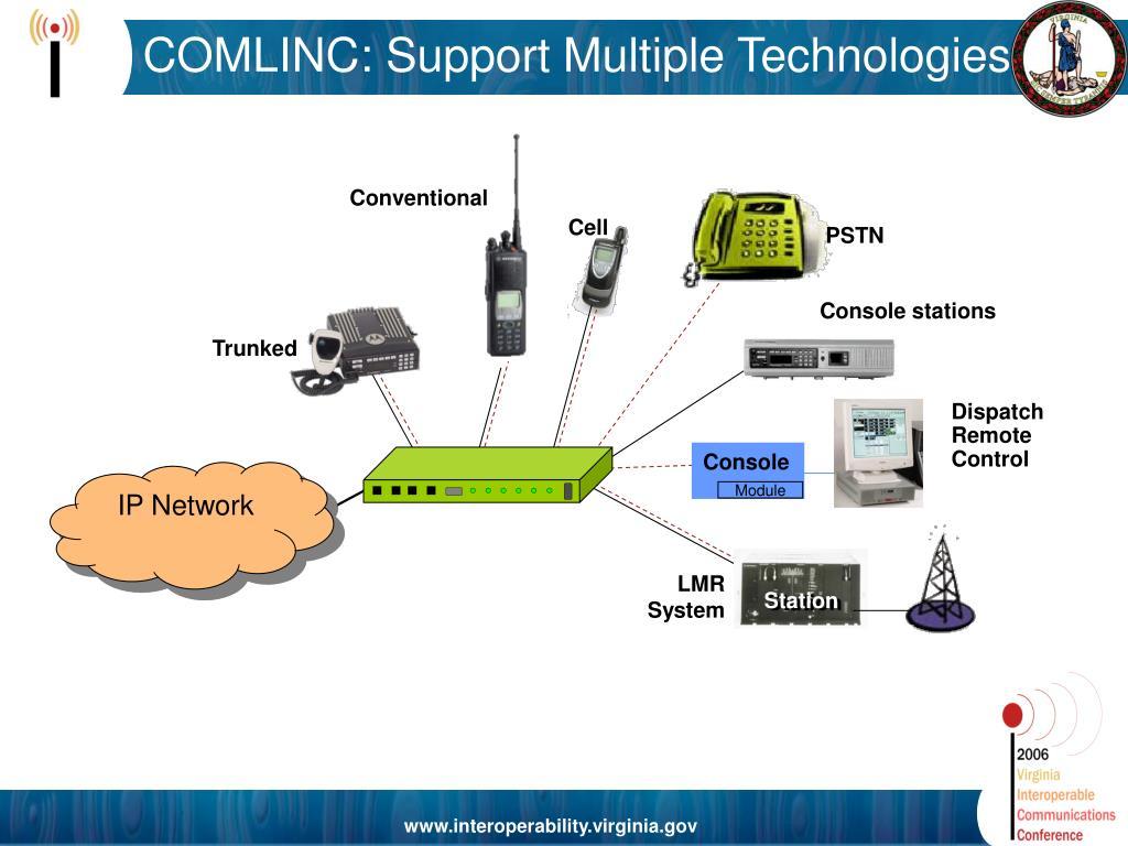 COMLINC: Support Multiple Technologies