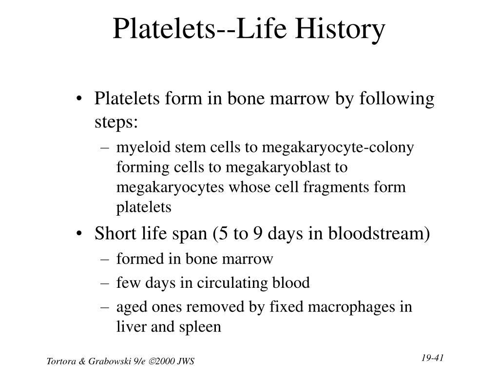 Platelets--Life History