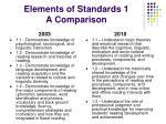 elements of standards 1 a comparison