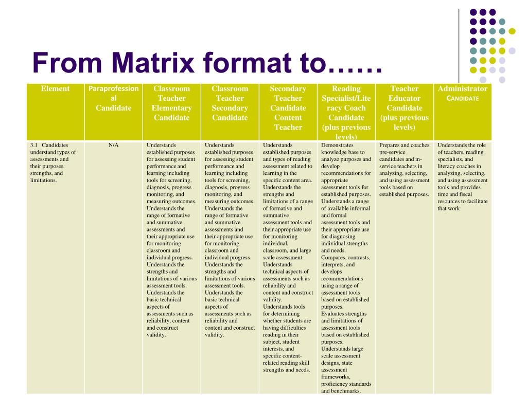 From Matrix format to……
