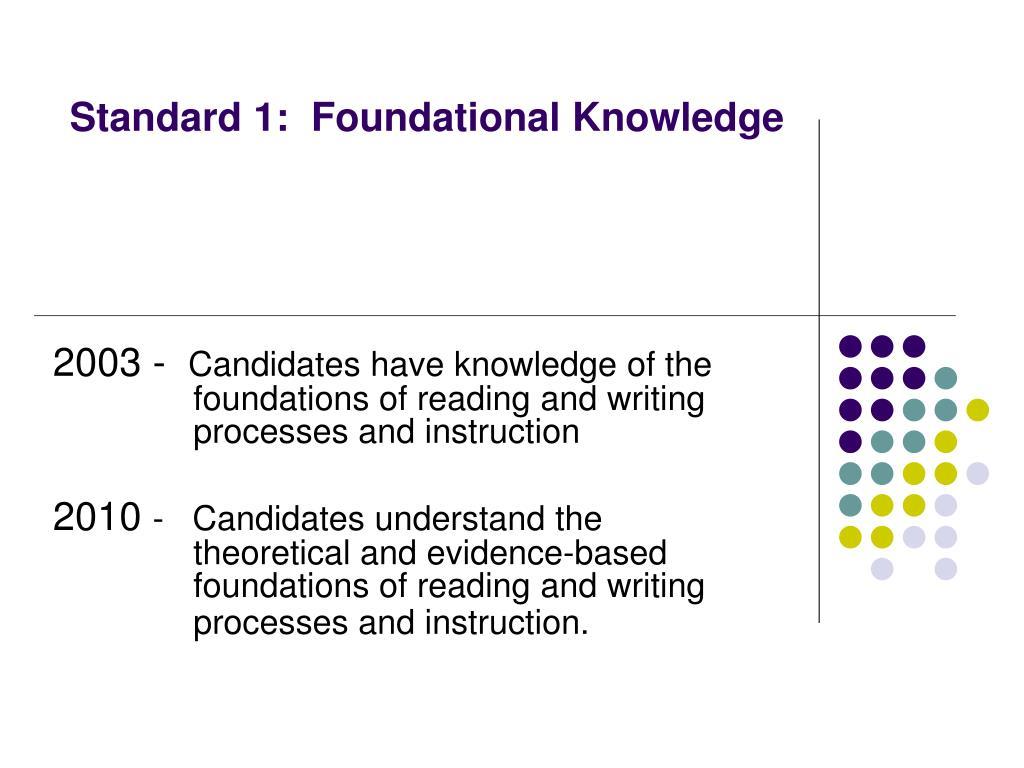 Standard 1:  Foundational Knowledge