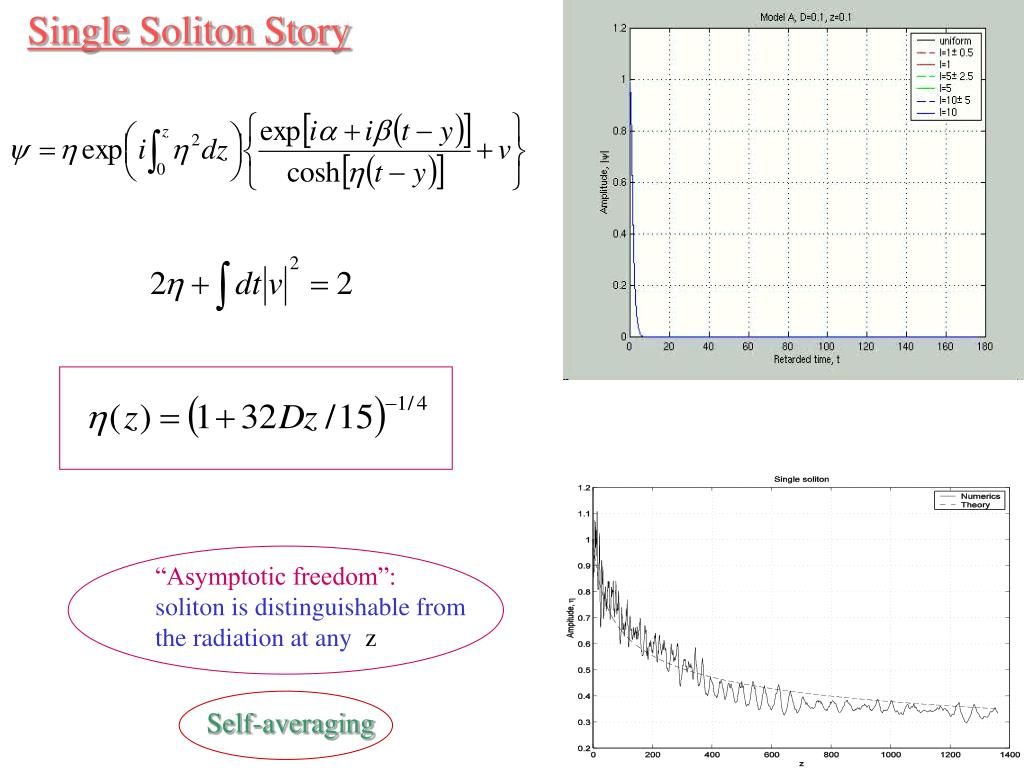 Single Soliton Story