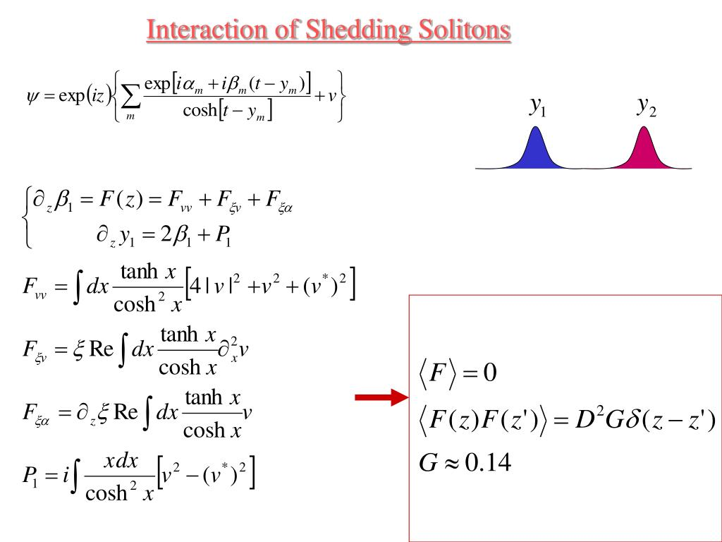 Interaction of Shedding Solitons