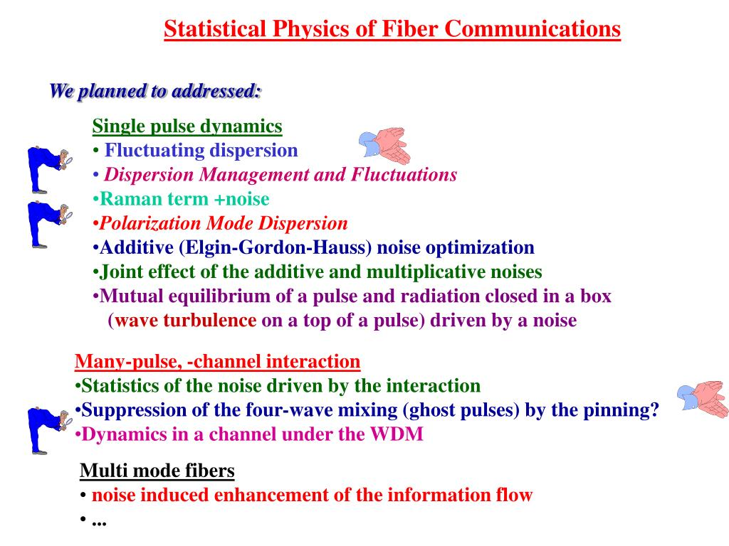 Statistical Physics of Fiber Communications