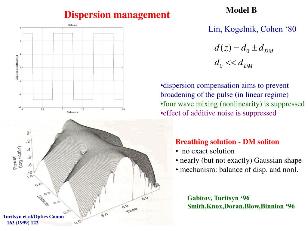 Breathing solution - DM soliton