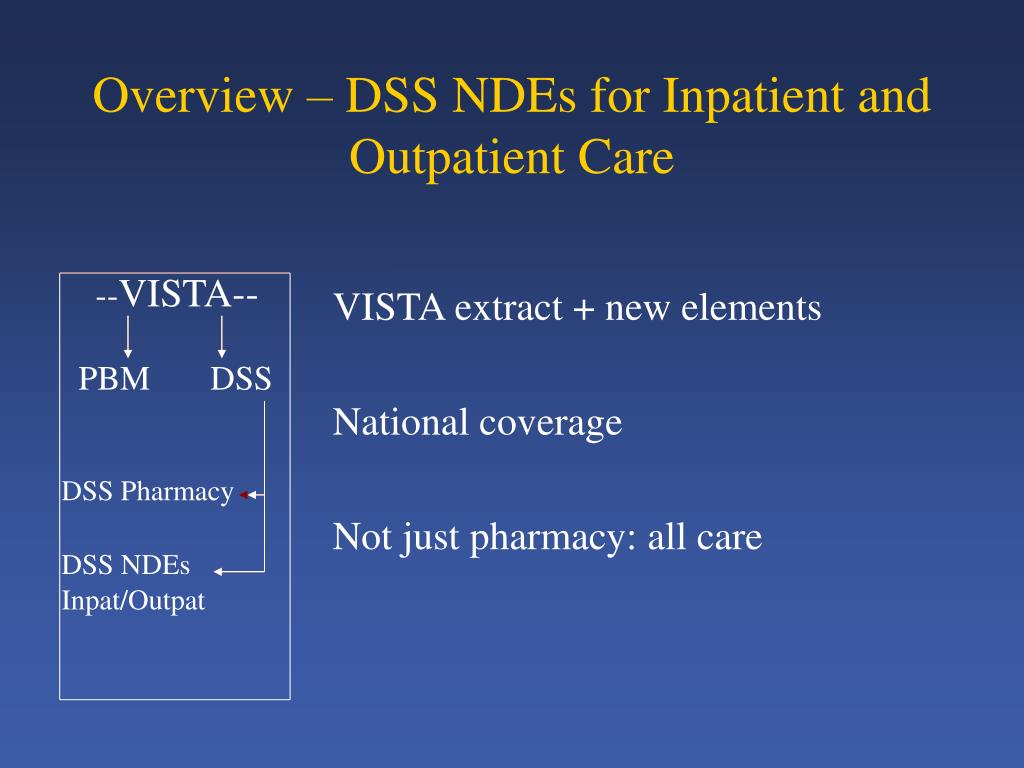 Overview – DSS NDEs for Inpatient and Outpatient Care